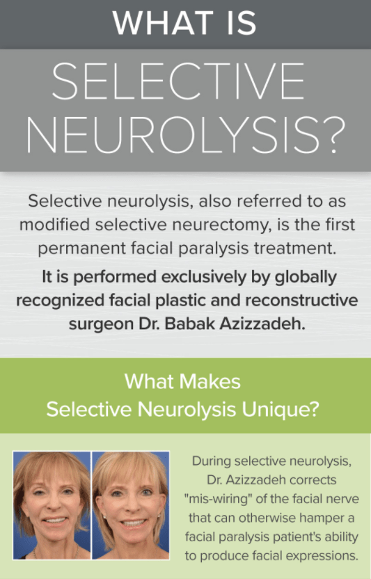 Selective Neurolysis part 1