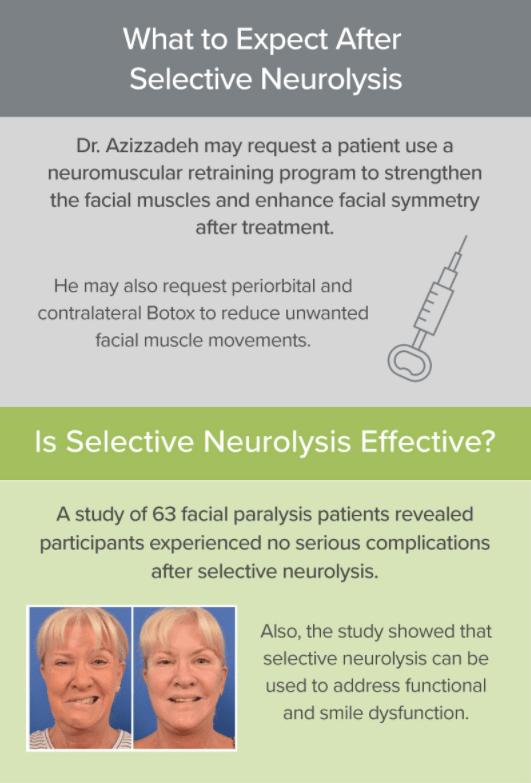 Selective Neurolysis part 5