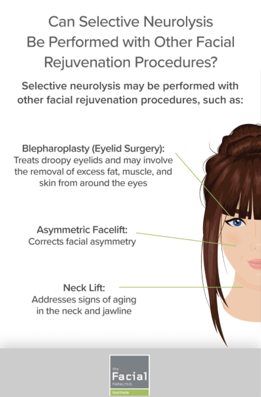 Selective Neurolysis part 6