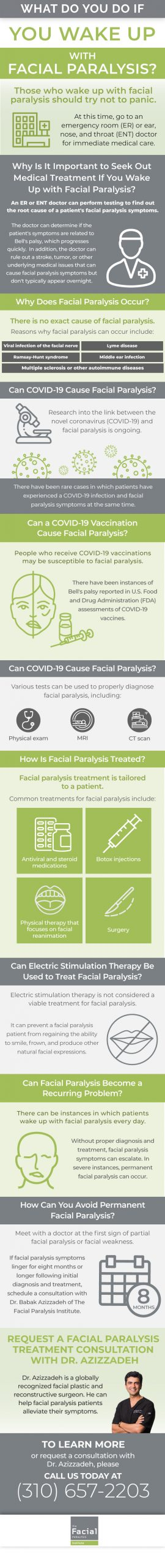 What to Do if You Wake Up with Facial Paralysis Infographic